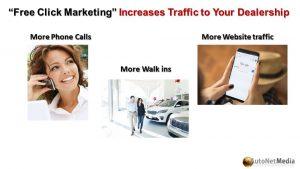 free click marketing